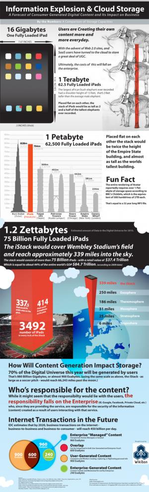 cloud-storage-61011-600x1975