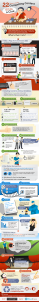 copyblogger_infographic-full