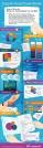 Copywriting-Cheatsheet–Infographic
