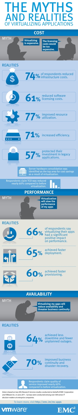 emc-version-infographic