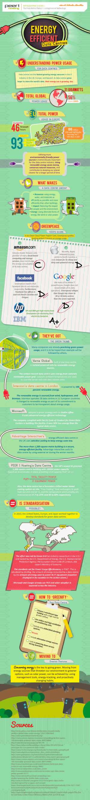infographics_datacenter_energy_efficient_data_centres