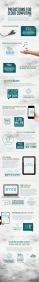 IT-Industry-Predictions-2013