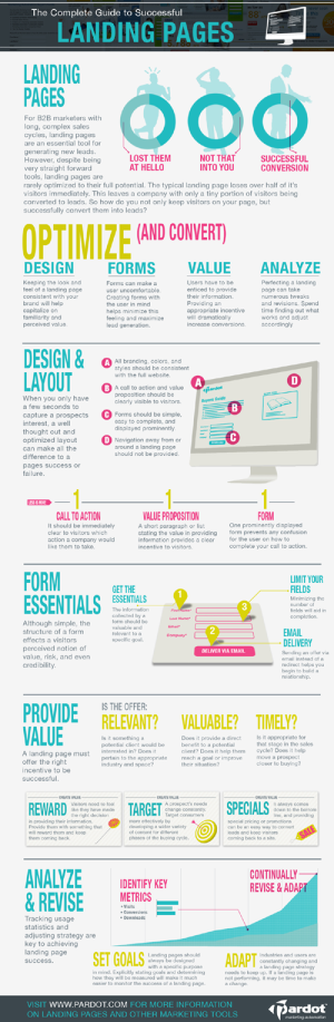 landing-page-infographic-500
