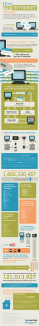 social-media-and-internet-infographics-18-xl