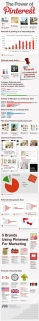 the-power-of-pinterest-infographic