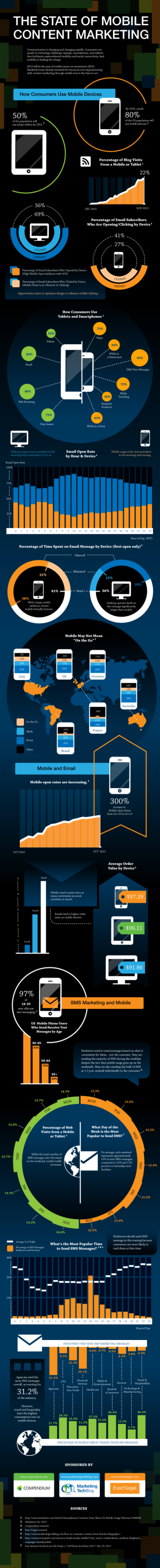 wpid-mobile-content-marketing-infographic