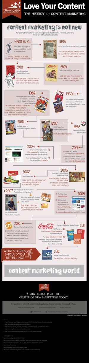 Love your content - the history of content marketing