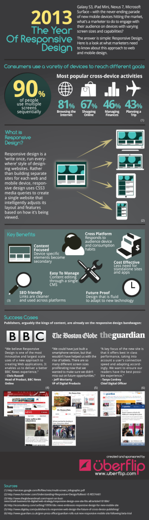 infographic-2013-the-year-of-responsive-design_50d21f8c55c93
