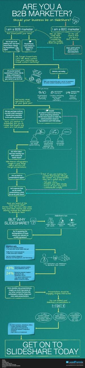 infographic-slideshare