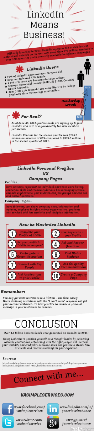 LinkedIn Infographic-resized-600
