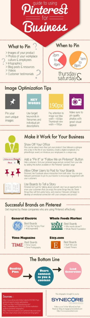 Pinterest Infographic-resized-600