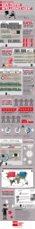 powerandcooling-cdw-infographic