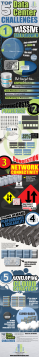 Top-Data-Center-Challenges_infographic