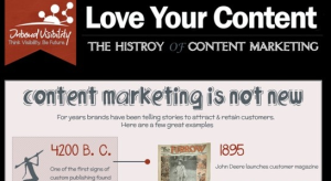 Love your content