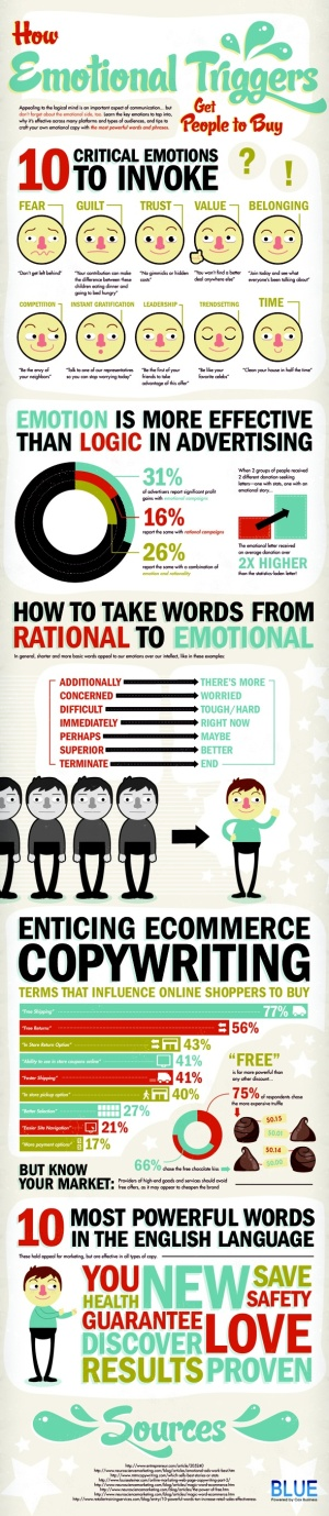 How emotional triggers get people to buy