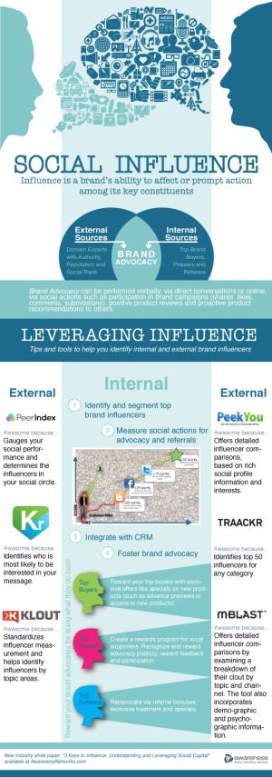 20120503-Social-Influence-02