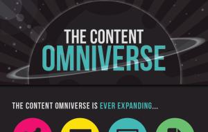 Content Omniverse