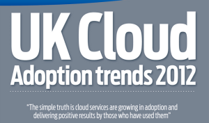 UK Cloud Adoption Trends 2012