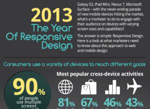 Responsive designe - Mobile websites