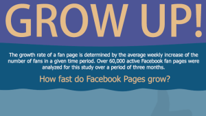 Facebook Fanpage Growth rate
