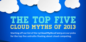 Top 5 Cloud Myth 2013