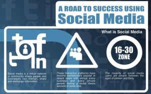 Road to social media success