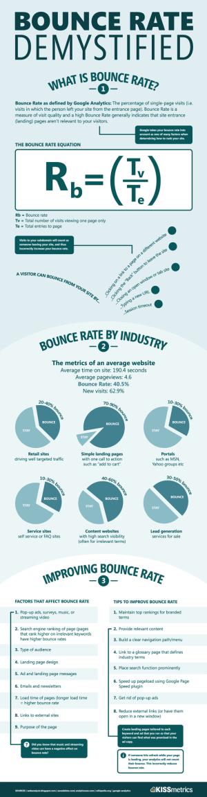 bounce-rate-lrg-blog-full-blog-full