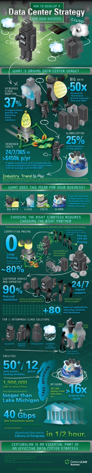 data-center-strategy-infographic