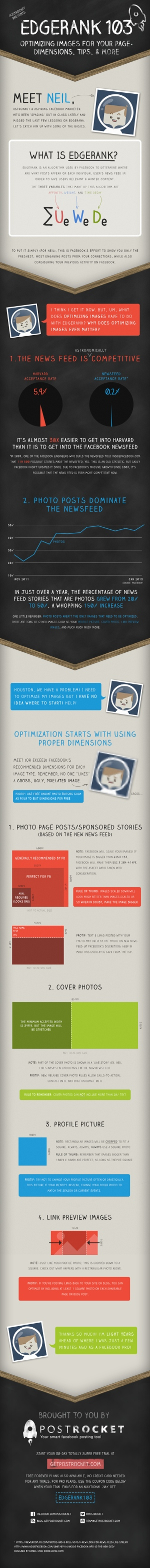 Optimizing images for Facebook page