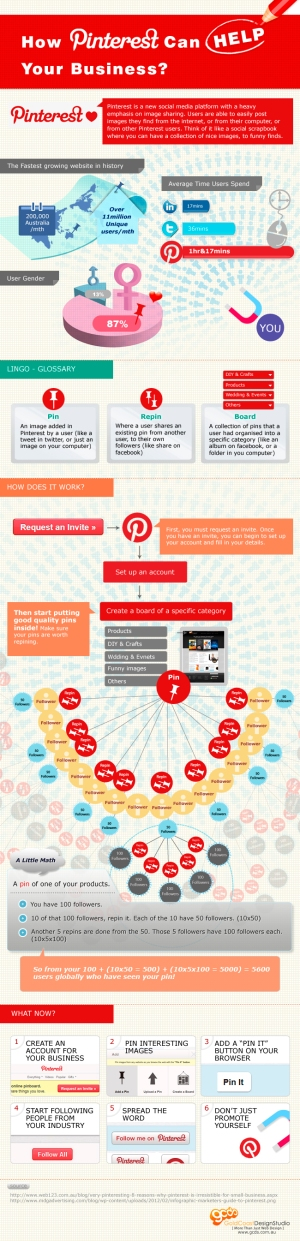 how-pinterest-can-help-your-business_5029189062588