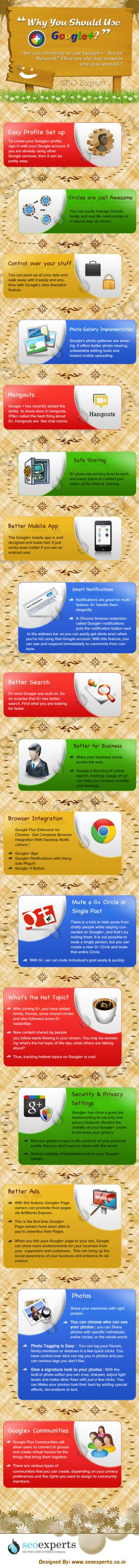 Top Reasons to Use Google+ Social Network