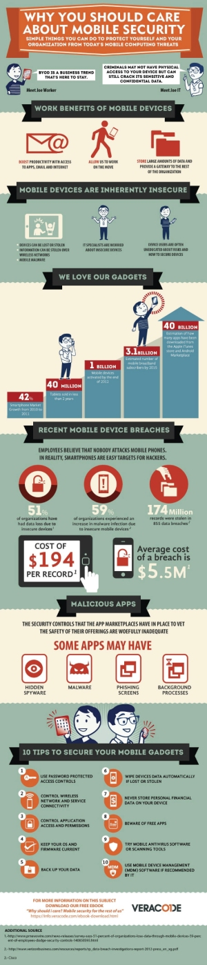 infographic-mobile-security