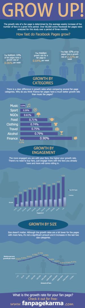 infographicenglish
