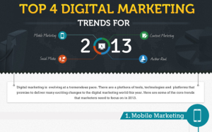 Top 4 digital marketing trends in 2013