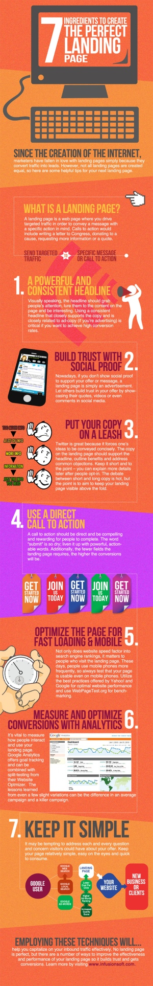 7 ingredients to create the perfect landing page