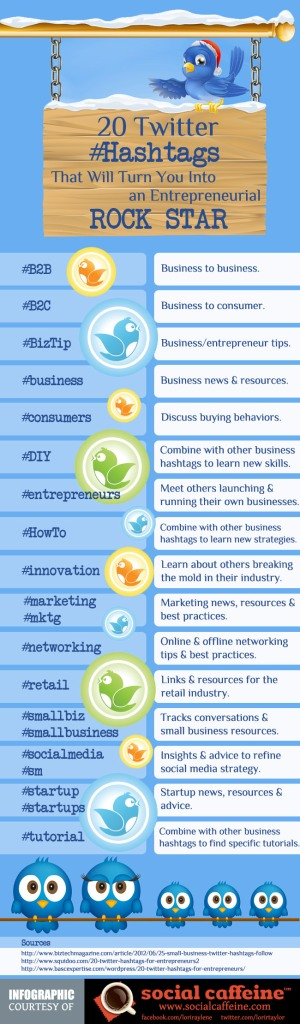 20-twitter-hashtags-for-entrepreneurs