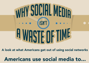 2.	Why Social Media Isn't a Waste of Time