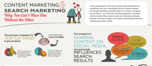 Content marketing and search marketing