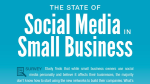 4.	The State of Social Media in Small Business