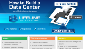 4.	How to Build a Data Center