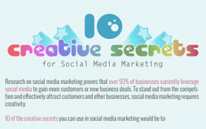 10 Creative Secrets for Social Media Marketing
