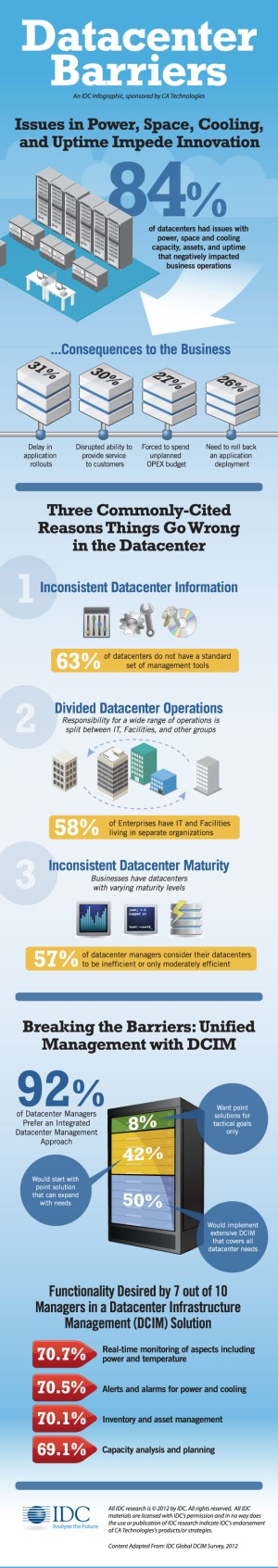 Data-Center-Barriers-Infographic