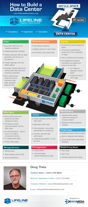 How-to-Build-a-Data-Center-Infographic