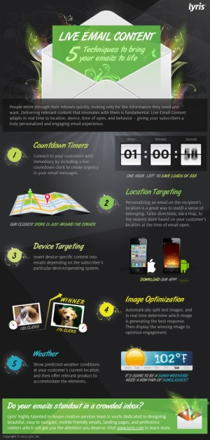 Infographic_Live_Content_Bring_Emails_to_Life