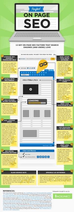 on_page_seo_infographic