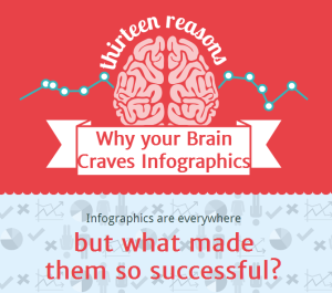 Thirteen reasons why your brain craves infographics