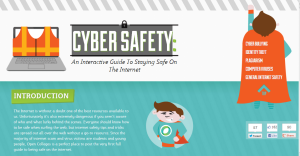 Cyber safety - An interactive guide to staying safe on the Internet